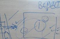 Behaviour Design Boot Camp Formula