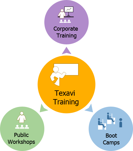 Texavi Training Overview