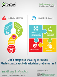 Business Analysis - Problem vs Solution